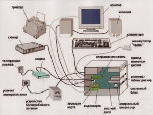 ロシア語のコンピューター用語