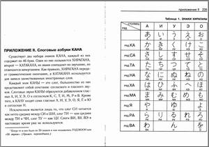 ロシア語で書かれた日本語の教科書