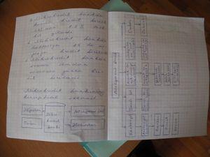 ウズベキスタンの大学生のノート