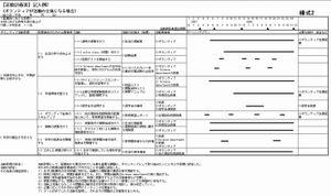 活動計画表(記入例)