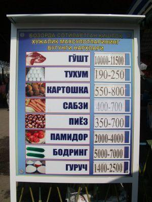 肉・野菜の値段