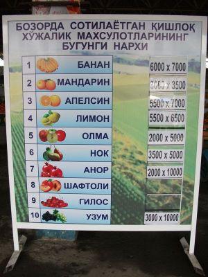 果物の値段
