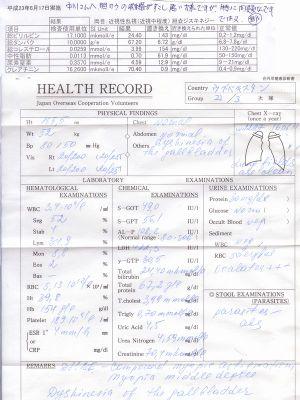 健康診断(赴任1年6ヵ月目)の結果