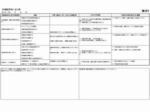 活動結果表(記入例)