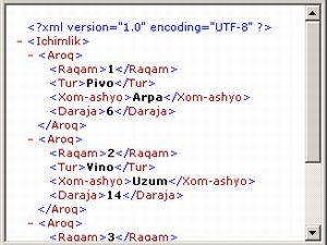 XMLのデータ