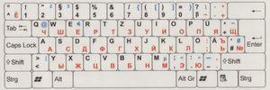 キリル文字のキーボード配列(ロシア語)