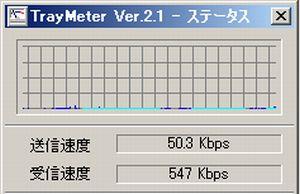 ウズベキスタンホテルの客室のインターネットの実測値