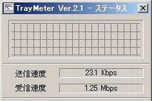 下りの実測値:1.25Mbps