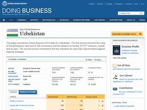Ease of Doing Business in Uzbekistan