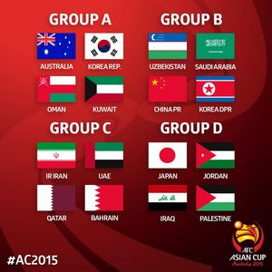 AFC Asian Cup Australia 2015 - Group Stage